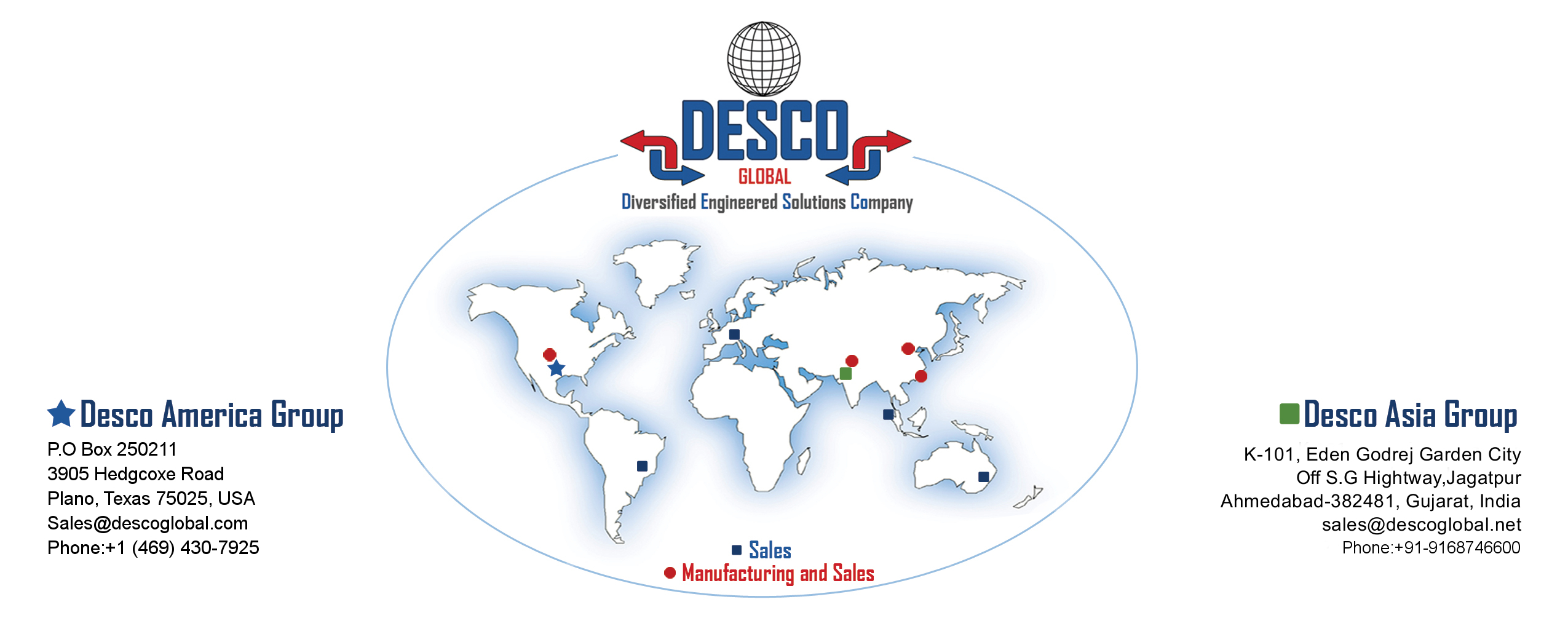 desco global