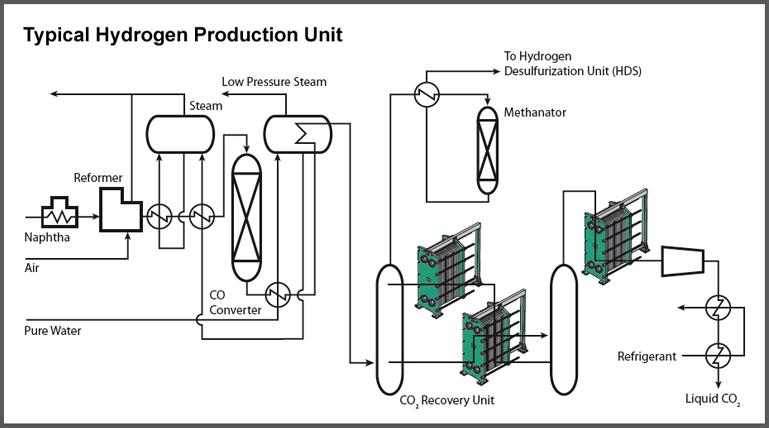 Oil&GassProcessing03